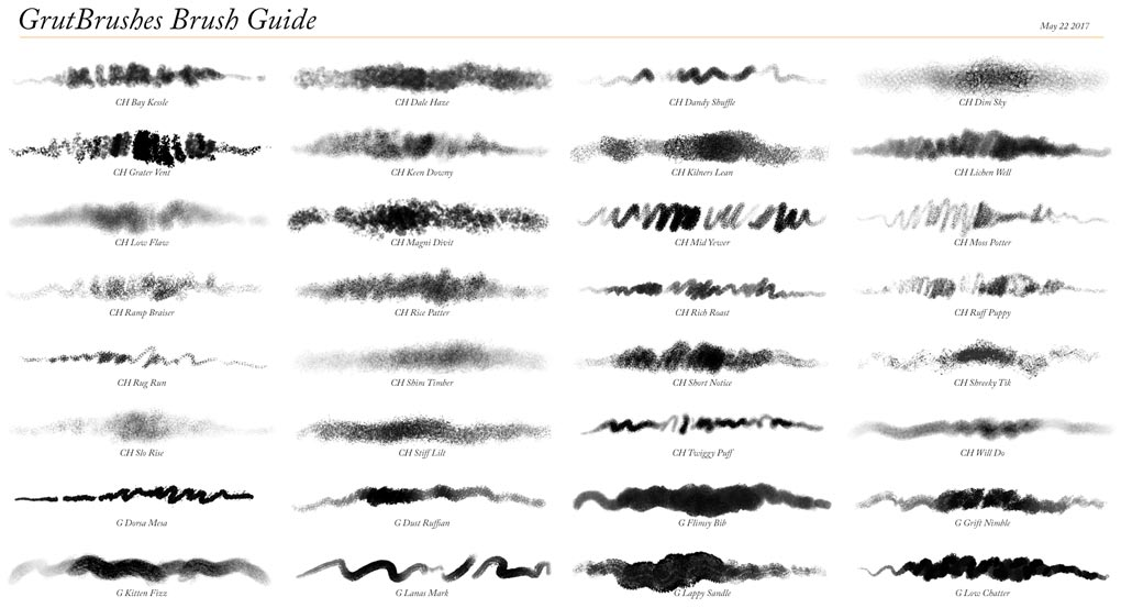 32 Photoshop charcoal brushes
